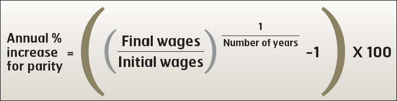 divide the final wages by the initial wages, multiply to the power of 1 over the number of years set out for catch-up wages, minus 1, and then multiply by 100