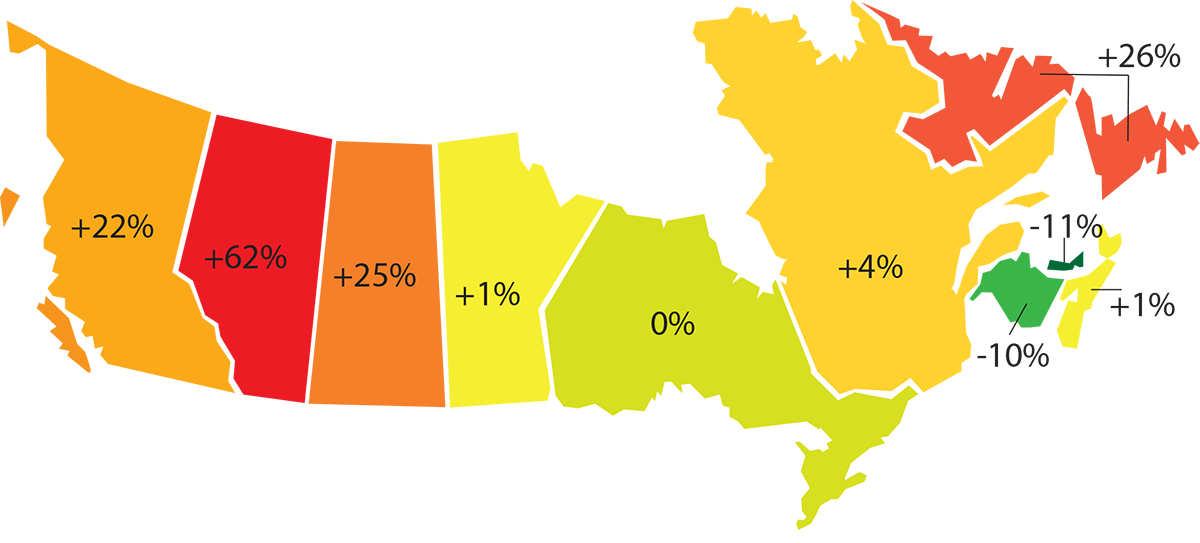 Change in unemployment by province: January 2015 to January 2016