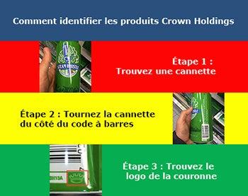 Comment identifier les produits Crown Holdings
