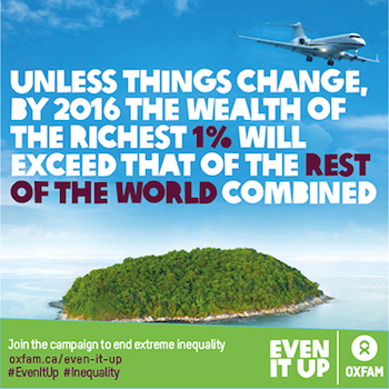 Oxfam report on inequality