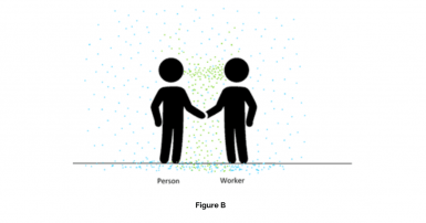 Figure B –A conversation starts