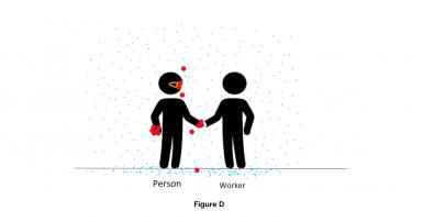 Figure D – Masking as a hygiene principle