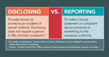 Disclosing vs. Reporting