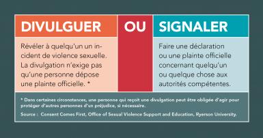 Divulguer ou Signaler