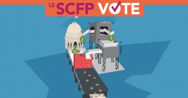 Privatisation: Le SCFP vote