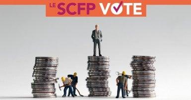 Imposition equitable: Le SCFP vote