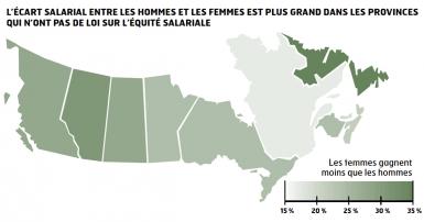 L'écart salarial entre les hommes et les femmes est plus grand dans les provinces qui n'ont pas de loi sur l'équité salariale