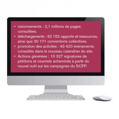 Tisser des liens en ligne - Communications électroniques: faits saillants du SCFP en 2015